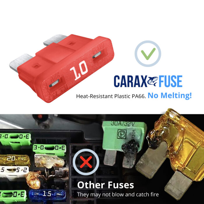 CARAX Glow Fuse. STANDARD Blade Fuse - No Melting. High-Quality Materials. Heat-Resistant