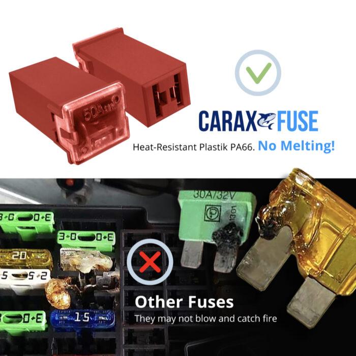 CARAX Glow Fuse. CARTRIDGE MAXI Fuse - No Melting. High-Quality Materials. Heat-Resistant