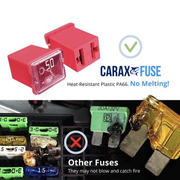 CARAX Glow Fuse. CARTRIDGE MINIFuse - No Melting. High-Quality Materials. Heat-Resistant